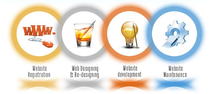 Promindz is one of the affordable web development companies in Chennai and its surrounding areas.