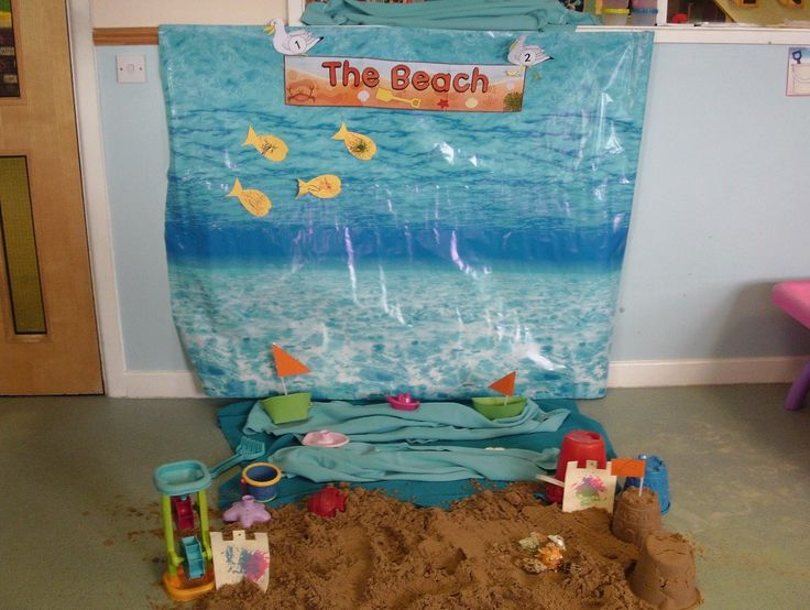 Our beach scene from Little Poeple Of Piccadilly
