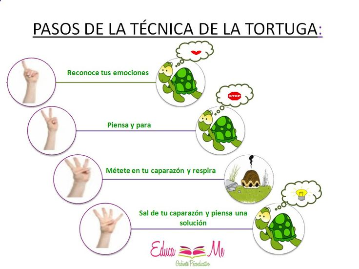 Hola: Compartimos una infografía sobre Técnica de la Tortuga - Autocontrol de la Conducta Impulsiva en el Aula. Un gran saludo.  Elaboración: educame Descarga un manual práctico desde: AQUÍ...