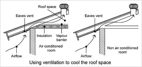 best 25  eave vent ideas on pinterest