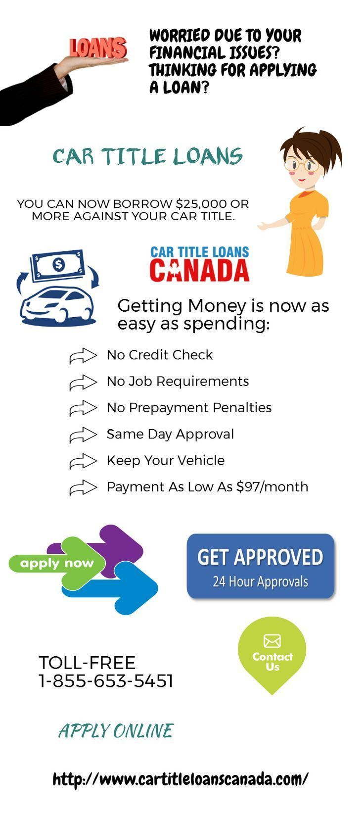 Car Title Loans Canada Is Providing Quick And Easy Auto Title Loans Apply Today Car Title How To Apply Loan