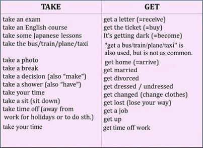 take vs get collocations - English grammar