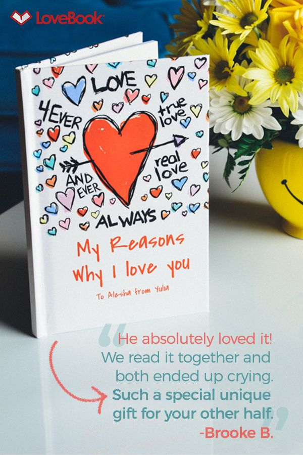 Give an anniversary gift he�۪ll never forget. Customize LoveBook to tell the story of your love. Select from thousands of ideas and fun illustrations, adding all of your special moments and inside jokes. Get started today. – Beverly Anne Bancale
