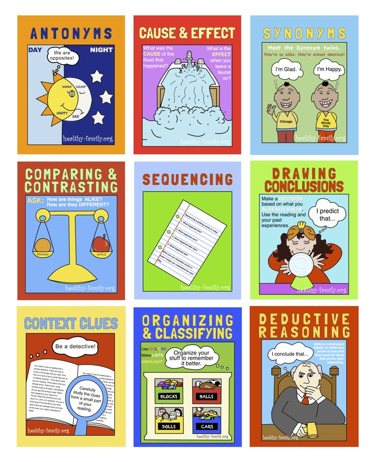 9 free reading comprehension posters to download from Healthy Family.