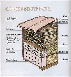 best 25 insektenhotel bauanleitung ideas on pinterest. Black Bedroom Furniture Sets. Home Design Ideas