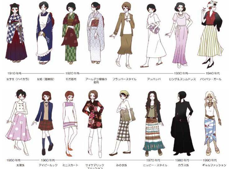 100年の日本のファッション文化