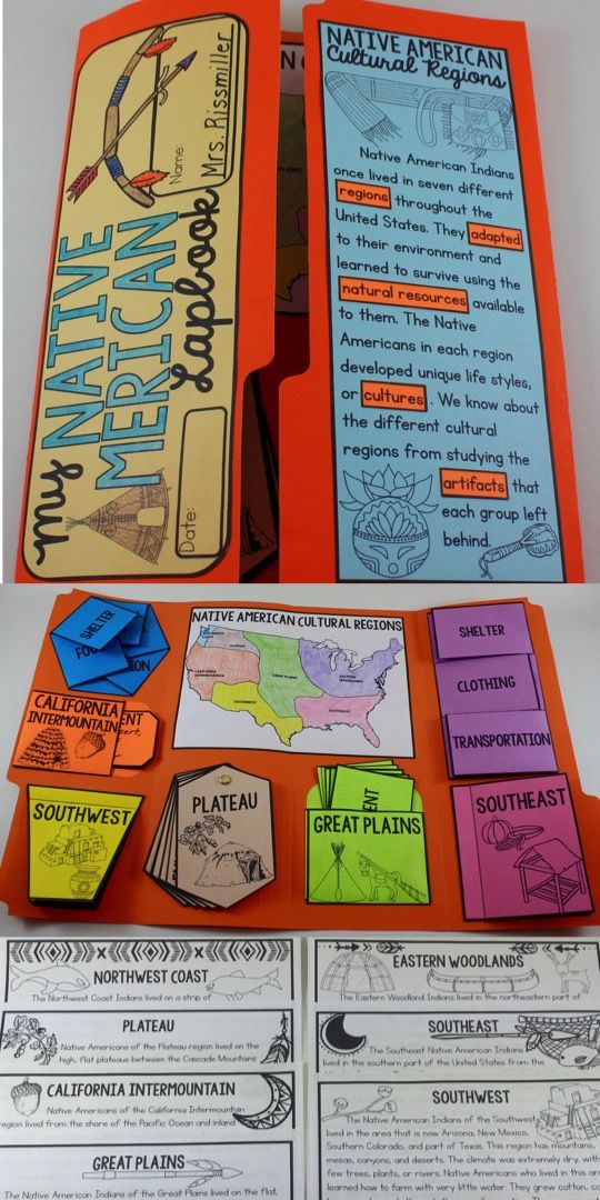 Native American cultural regions. Includes lapbook plus seven nonfiction passages with information about the environment, shelters, food, clothing, and transportation in each region. Regions included are Northwest Coast, California Intermountain, Southwest, Plateau, Great Plains, Eastern Woodlands, and Southwest.