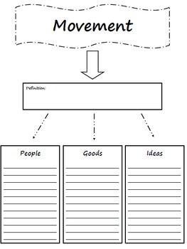 Worksheets Five Themes Of Geography Worksheet 25 best images about five themes of geography on pinterest a great way to organize different topics for the geographical movements during history of