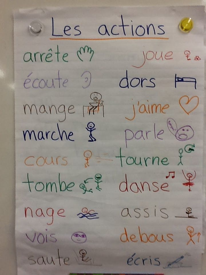 Mlle. Nicolaes' Grade 1 Jolly Jumpers: Making French sentences