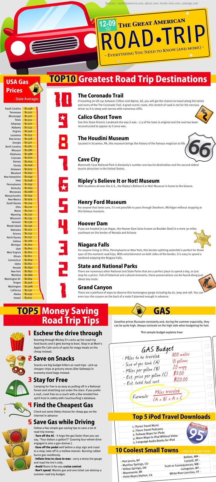 roadtrip gas cost calculator apps 148apps