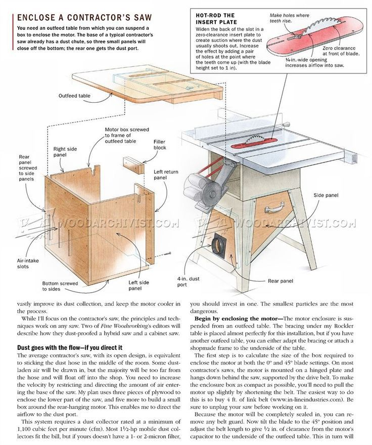 Table Saw Dust Collection Dust Collection Table Saw Table Saw Dust Collection Diy Table Saw Diy Table Saw