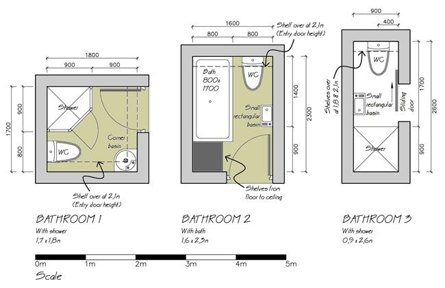 Three bathroom layout plans for small areas now to for Small bathroom layout dimensions