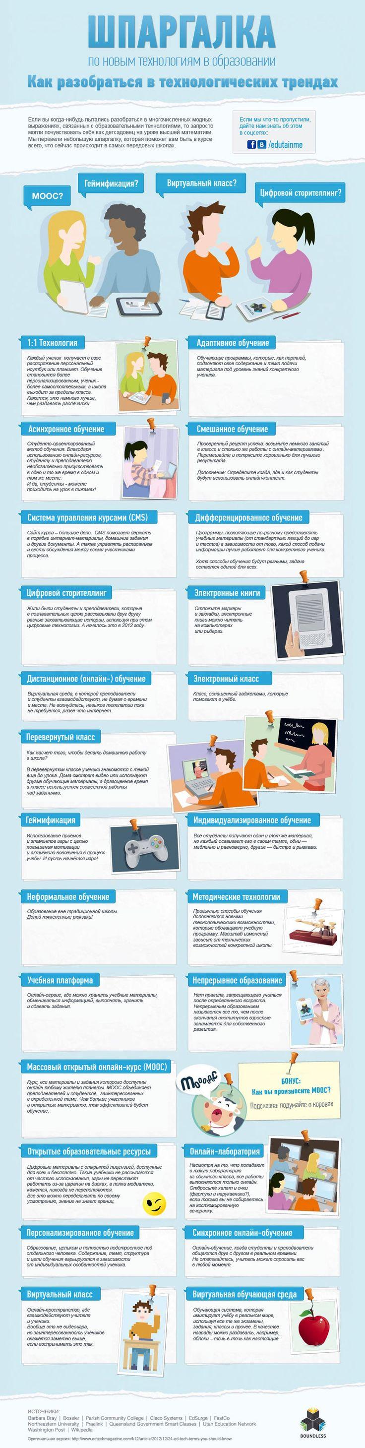 Главные образовательные понятия и практики последних лет - шпаргалка по словечкам.