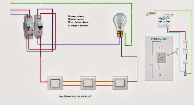Montage Permutateur Schéma électrique Branchement