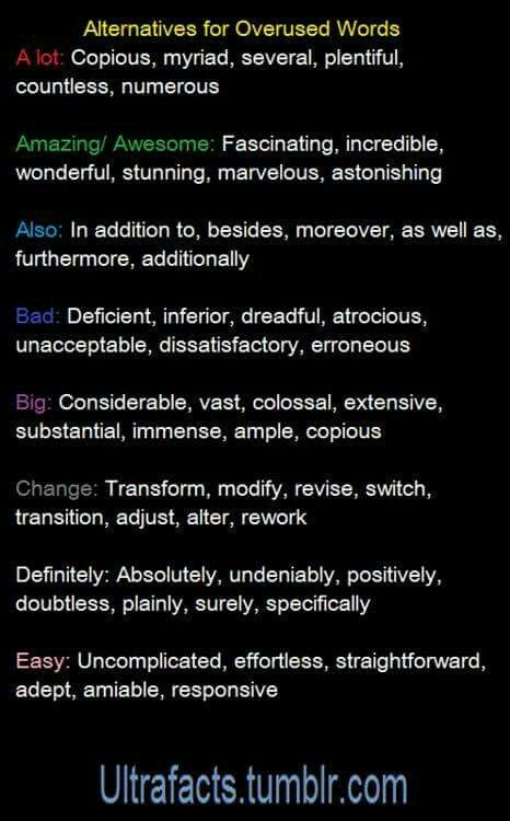 Absolutely an uncomplicated,  fascinating and plentiful collection of synonyms!