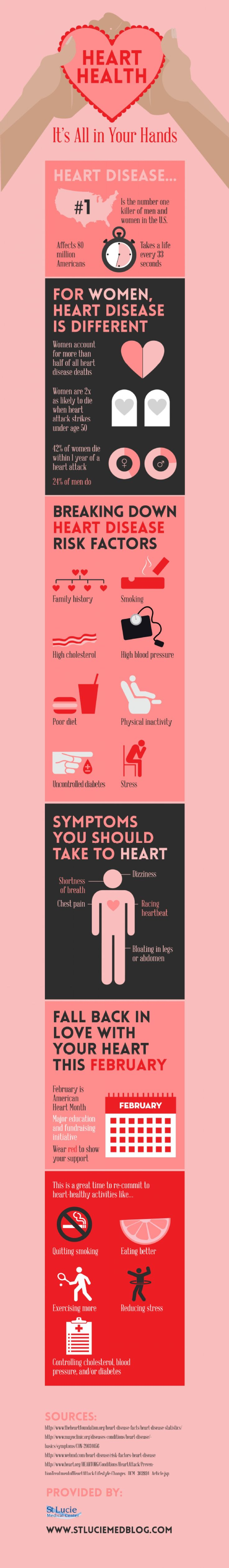 Heart Health: It's All in Your Hands -February is American Heart Month! Wear red to show your support for this major education and fundraising initiative. Discover important heart health facts by clicking over to this infographic  -shared by BrittSE | published Feb 14, 2014 in Health