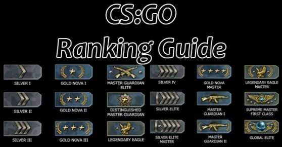 counter strike go leagues - Google Search