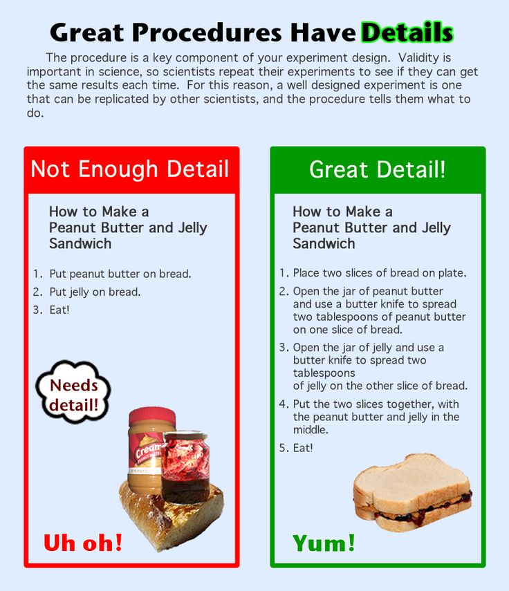 Image compares a poorly written procedure with a well-written procedure for making a peanut butter and jelly sandwich