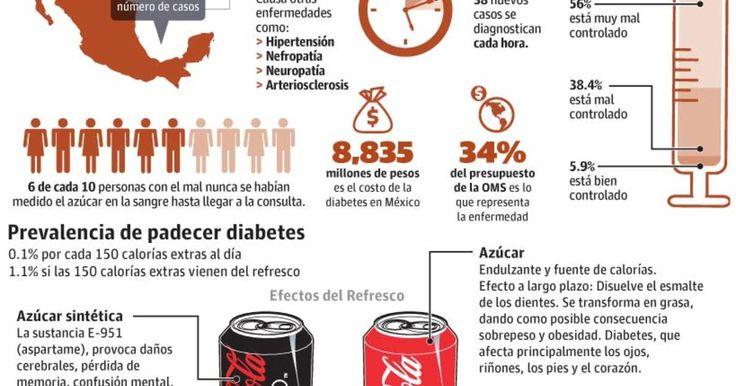 México tiene los índices de obesidad y diabetes más altos del Mundo, en buena parte por la enorme cantidad de comida ofrecida en la vía pública así como por el alto contenido en grasas saturadas de la misma; sin embargo, sus habitantes son también presa de un sistema económico de jornadas de trabajo esclavizantes que van de las 12 hasta más por jornada, a veces incluyendo fines de semana; la incorporación al trabajo de la mujer y los bajos salarios son también promotores de el sedentarismo…