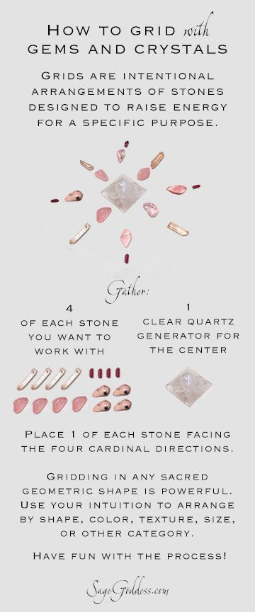 How to create a grid with gems and crystals for your altar and crystal healing…