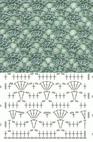 Lace Crochet Stitch Diagram - Knitting Bee