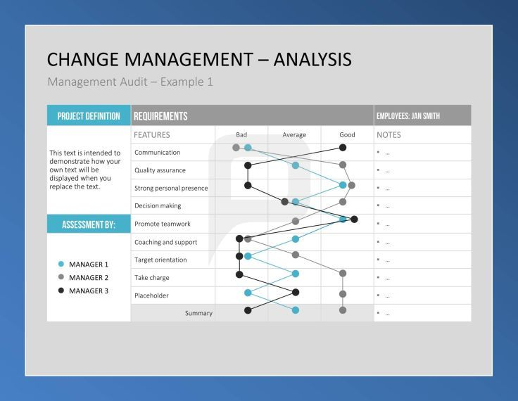 19 best CHANGE MANAGEMENT \/\/ POWERPOINT TEMPLATES images on - change management template free