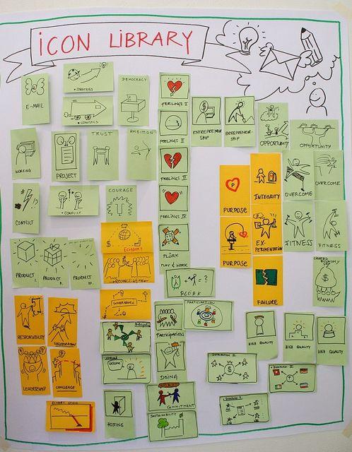 Buena idea para clase: crear el diccionario visual común y después usarlo para trabajo individual