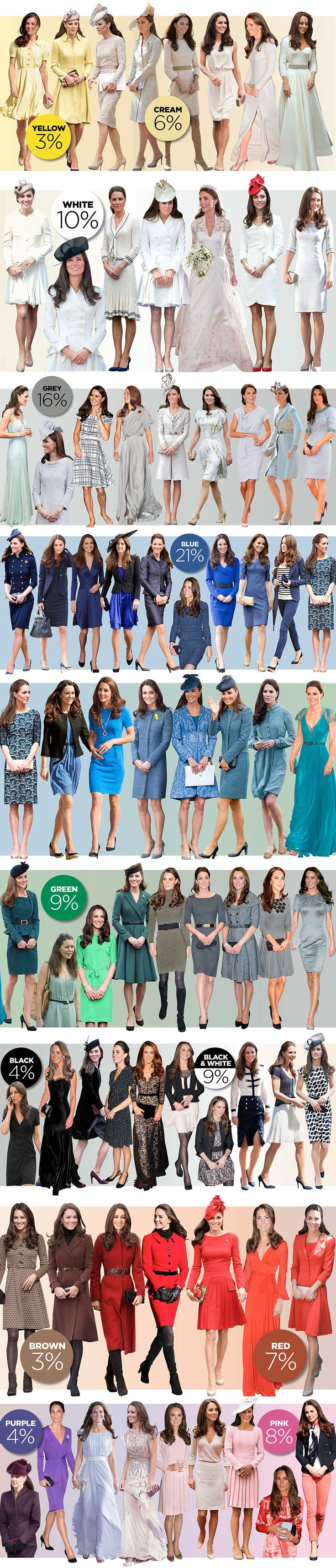 The many colors of perfect Princess Kate.