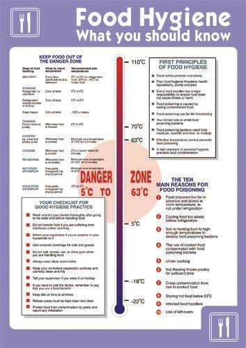 Pin by Bob on Food Safety/ Sanitation | Health, safety poster, Food