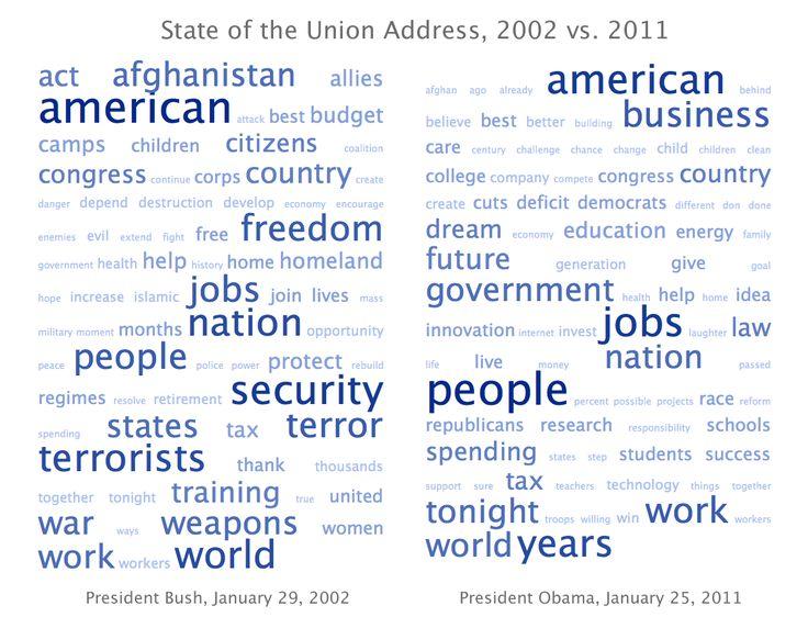 Mer enn 25 bra ideer om Text creator online på Pinterest Fonts - event producer sample resume
