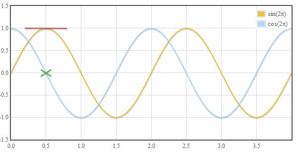 21 GIFs That Explain Mathematical Concepts | IFLScience