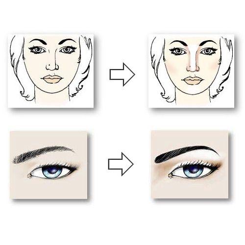 Corso di Trucco - Make Up (Manuale ebook + diritti di rivendita)