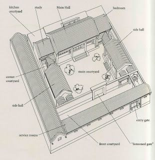 Best 20 Chinese Courtyard ideas on Pinterest Chinese