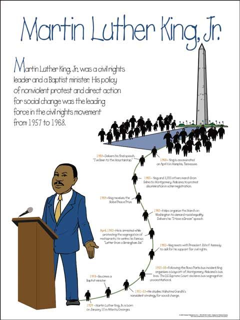 martin luther king jr coloring pages back to the historical figures elementary posters