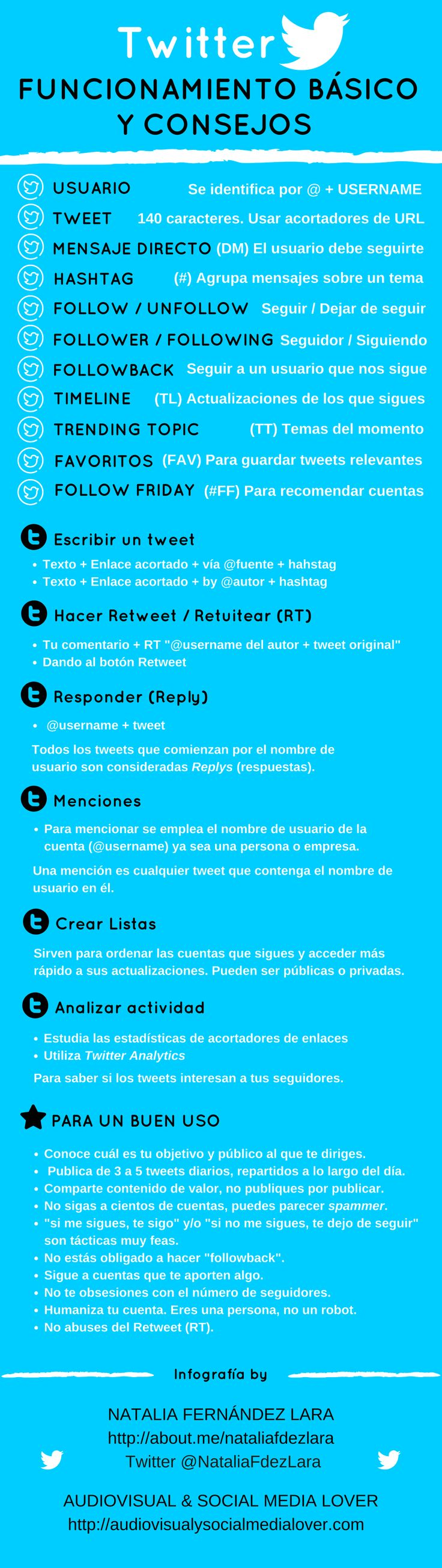 Infografía Twitter: funcionamiento básico y consejos #Twitter #RedesSociales