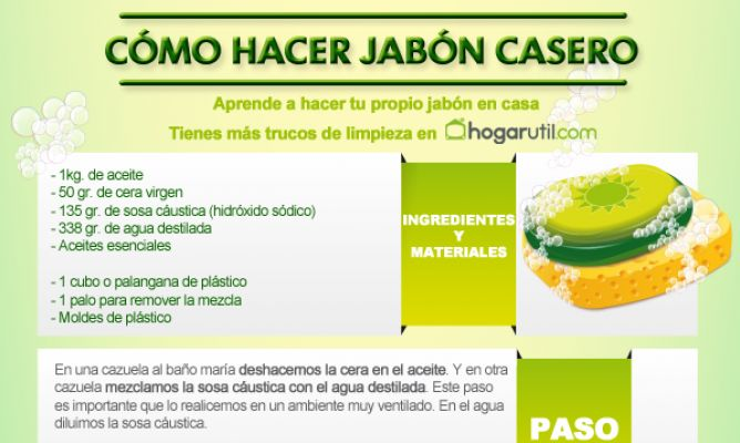 17 best images about jabones caseros on pinterest salud - Jabon casero lavanda ...