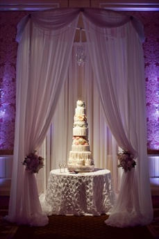 maybe for the couple table instead of the cake?