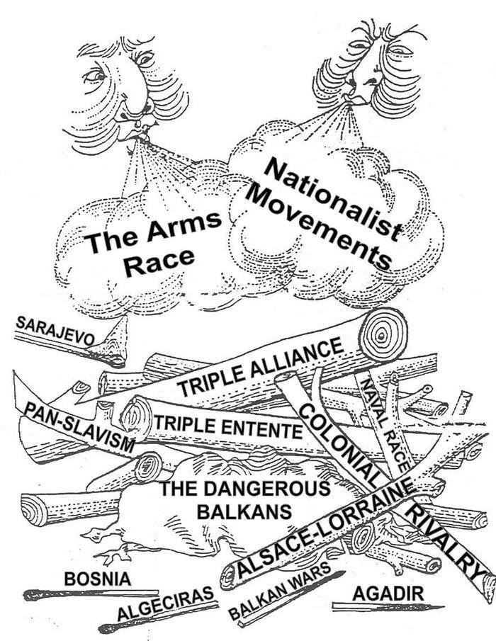 Servie bondgenootschappen -> de Geallieerden