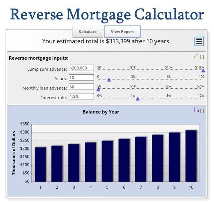 Mortgage Calculator Mortgage Calculator This Reverse Mortgage Calculator Shows Ho Reverse Mortgage Mortgage Amortization Calculator Mortgage Payment Calculator
