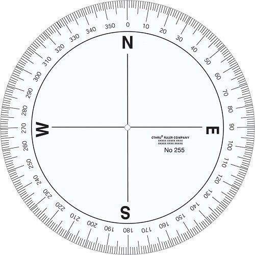 360 degrees in a circle diagram