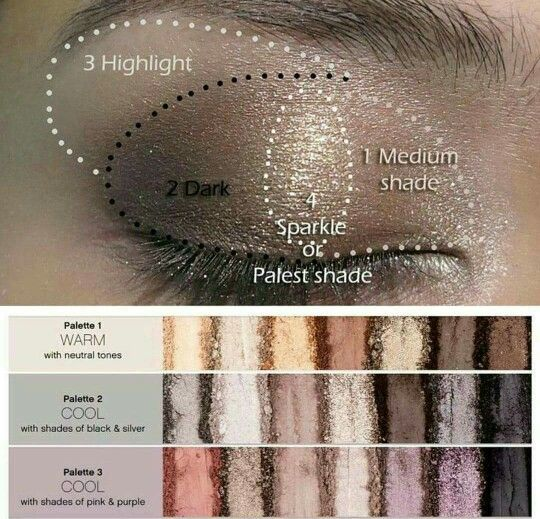 A little guide for applying you eyeshadow! I am in love with Youniques palettes! Www.youniqueproducts.com/samanthagabrelcik