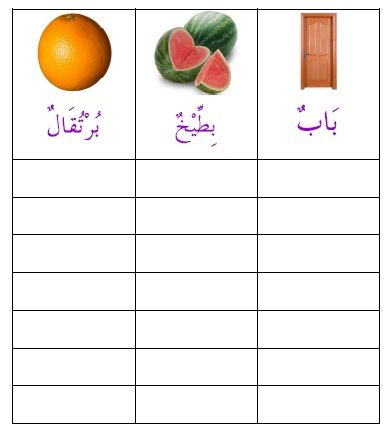 Write Arab words