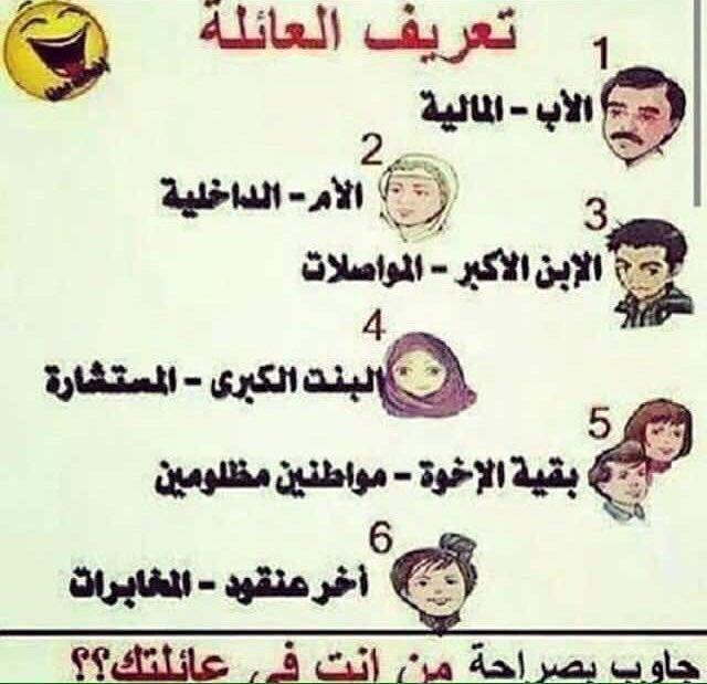 الأخت الكبرى Arabic Calligraphy Funny Calligraphy