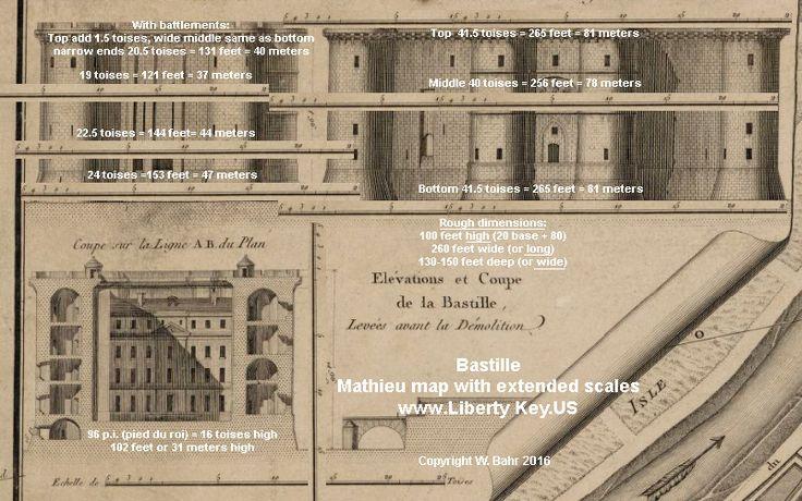 bastille prison key