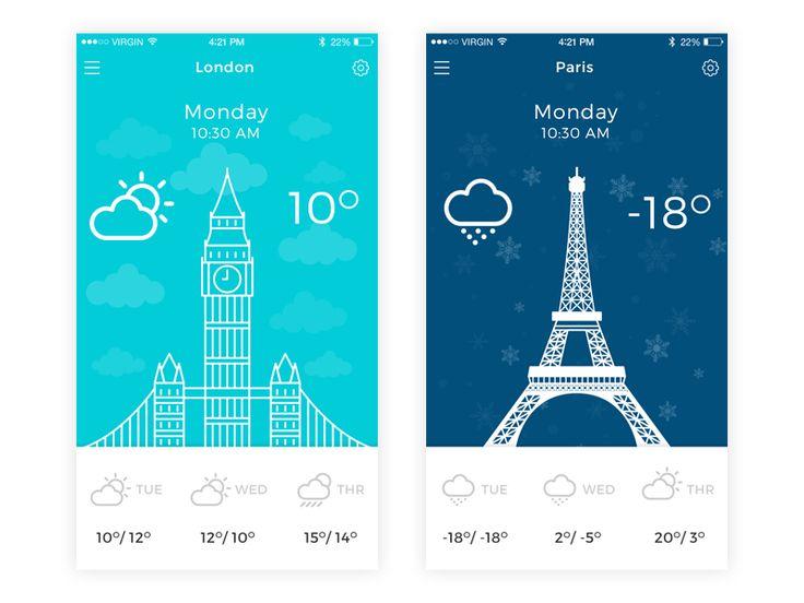 City Weather App