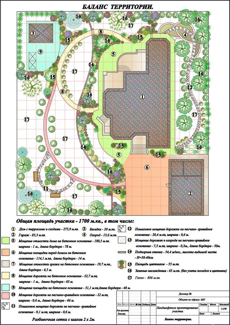 Landscape PlansLandscape DesignsLandscape ArchitectureGarden PlanningAutocadGarden