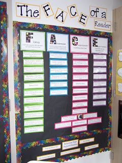 Mrs. Robinson's Classroom Blog: Classroom Photos: 8 th grade could use this too!