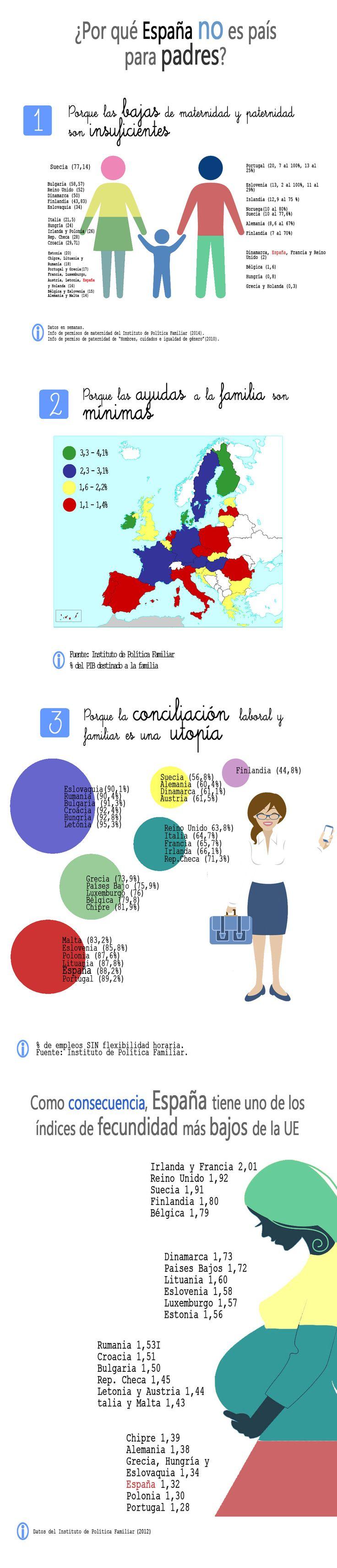 permiso-maternidad-infografia