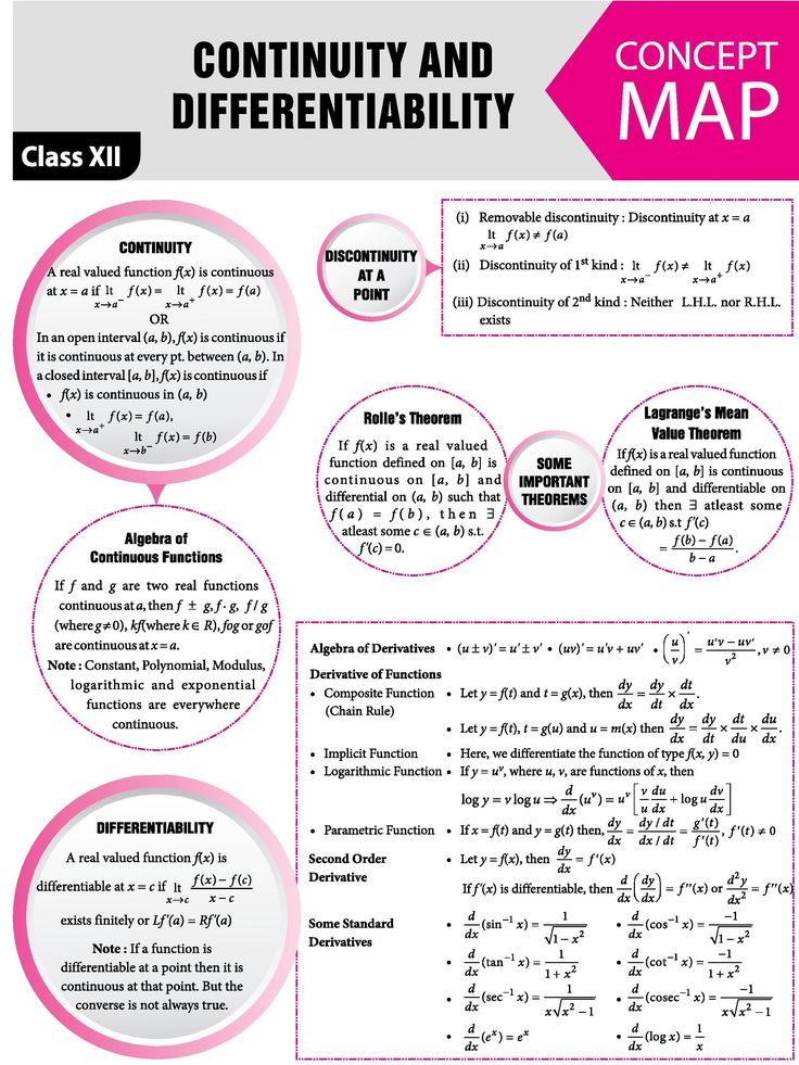 Continuity and Differentiability Mathematics worksheets