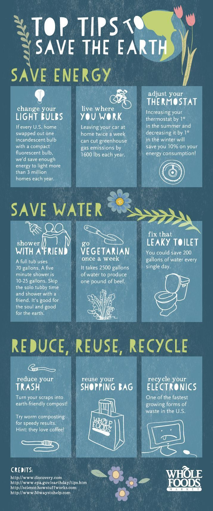 Tips and ideas encourage a better environment. This poster can be displayed in the classroom all year round.